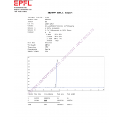 SR9009 THIRD PARTY HPLC TEST RESULTS 2021