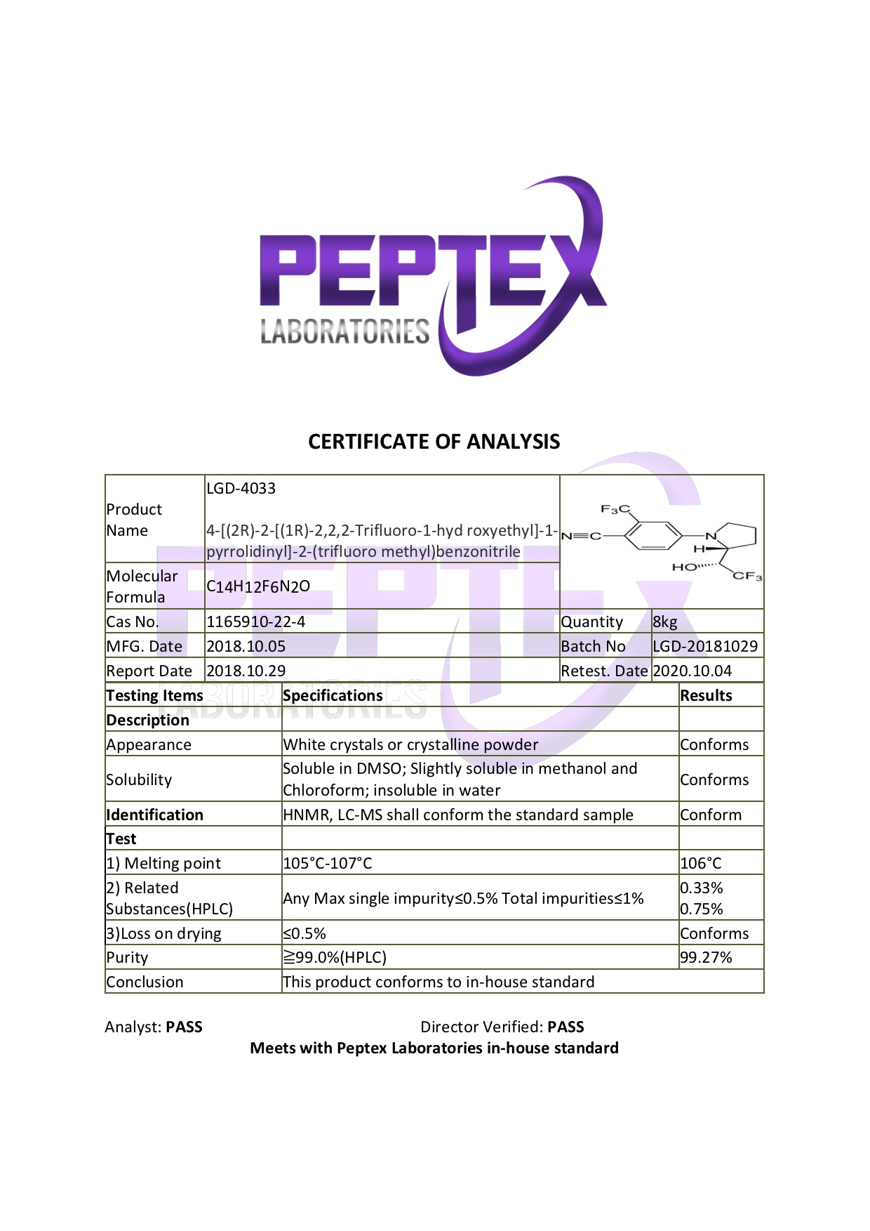 Lab Reports & Certification